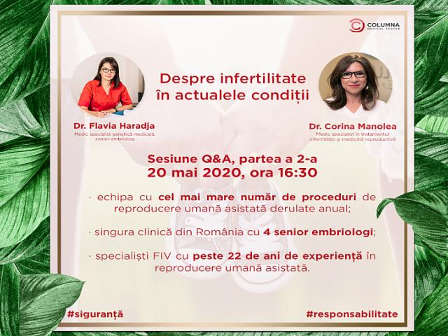 Despre infertilitate în actualele condiții, partea a II-a